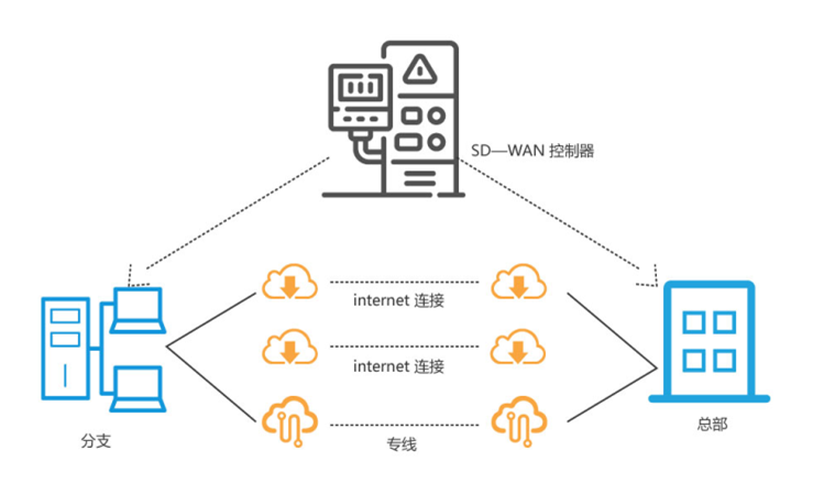 sd-wan1.png
